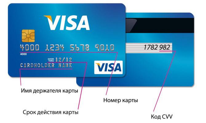Где находится код безопасности на карте Visa