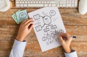 Как эффективно спланировать день бизнесмену